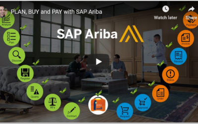 PLAN, BUY and PAY with SAP Ariba